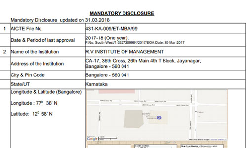 Mandatory Disclosure as per AICTE Norms